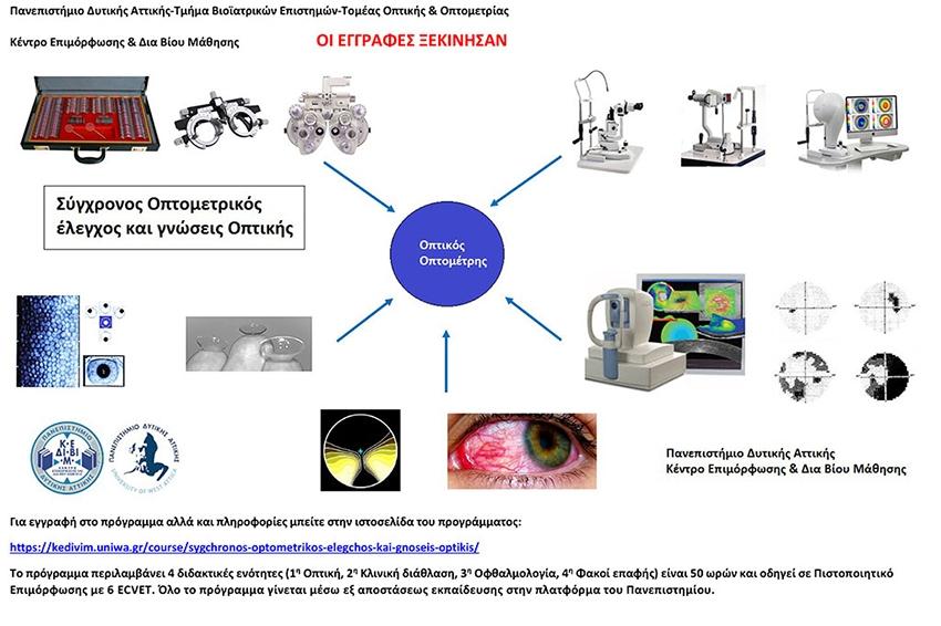 Σύγχρονος Οπτομετρικός Έλεγχος και Γνώσεις Οπτικής από το ΠΑ.Δ.Α